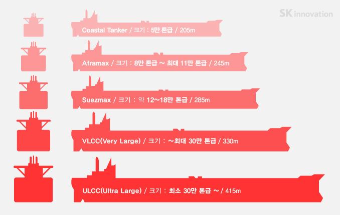 원유선박_