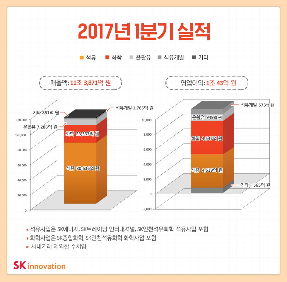그래프1_수정