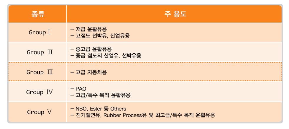 차량월동준비_본문_05