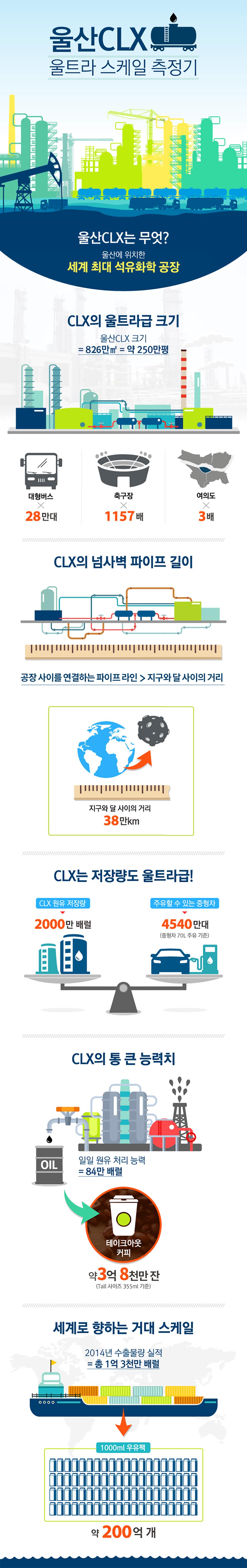 [SKI] 울산CLX 울트라 스케일 수정