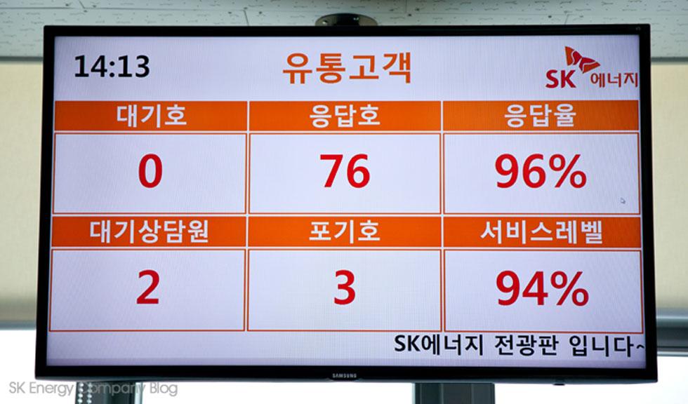 ▲SK에너지 고객행복센터 벽 중간 중간에 걸려있는 콜 현황판