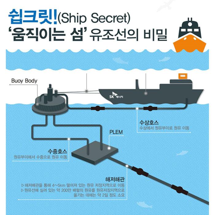 [인포그래픽] 쉽크릿!(Ship Secret) '움직이는 섬' 유조선의 비밀