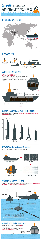SK에너지_인포그래픽_유조선의비밀