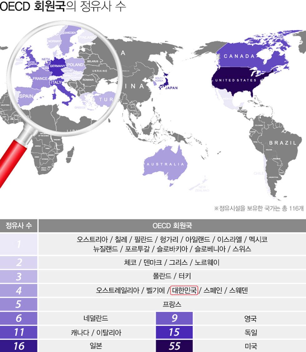 info_세계정유산업_final