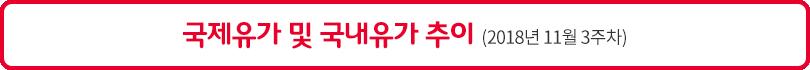 유가추이 11월 3주차