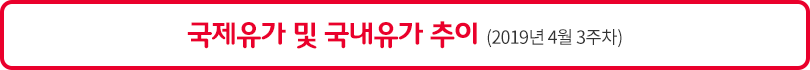 유가추이_4월3주차_제목.png