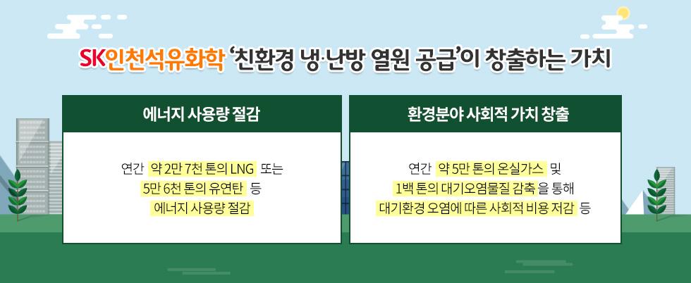 친환경냉난방에너지_기대효과_2_logox