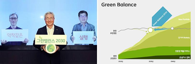 ESG경영_정인보추진단장_칼럼_이미지2